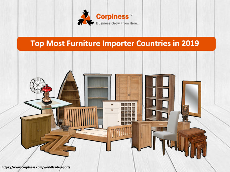 furniture export import data